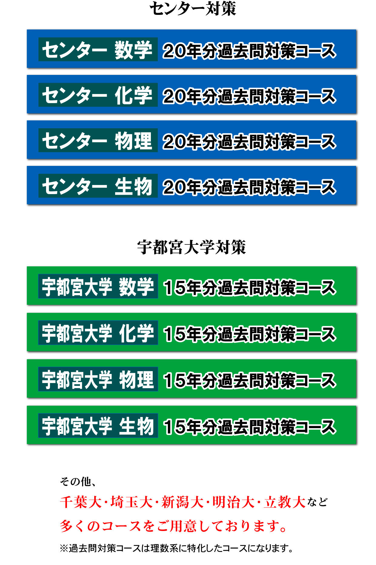 センター対策と宇都宮大学対策、その他、千葉大・埼玉大など
