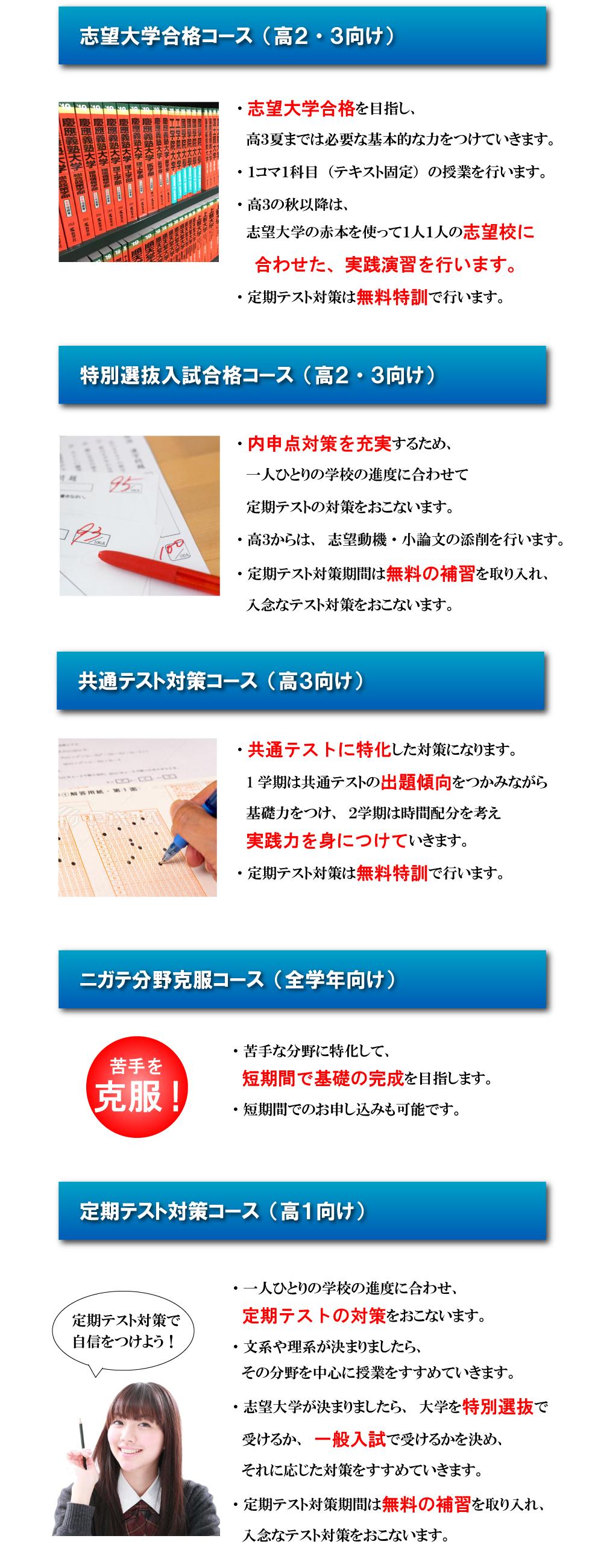 高校生コースの詳細。